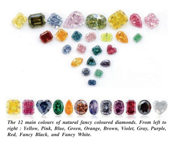 violet diamonds also argyl grading studio argyle rare chart which are some attractive the produce diamond blue colour shown on coloured and jewellery very